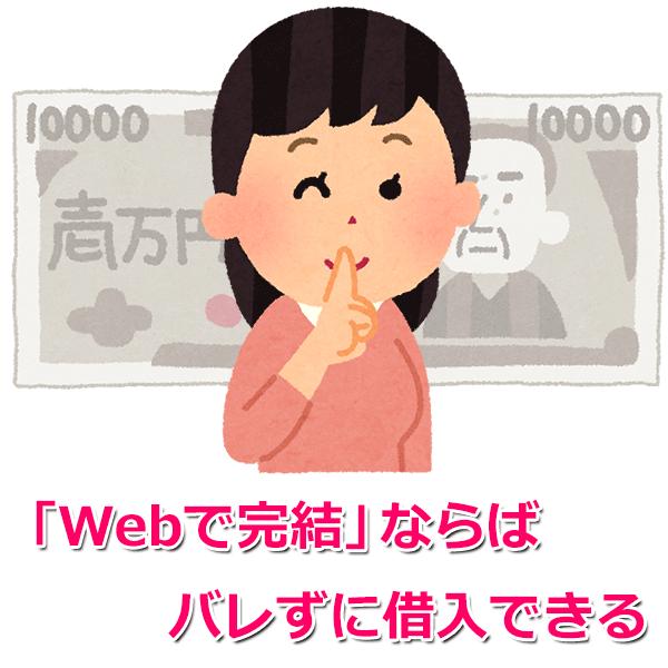 三井住友銀行カードローンは内緒で借りれる?