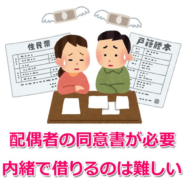 配偶者貸付の利用