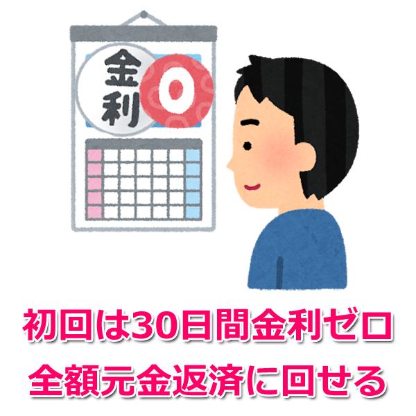 30日金利無料キャンペーン
