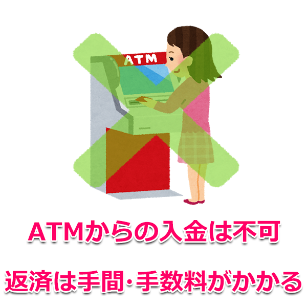 返済時のATM利用不可