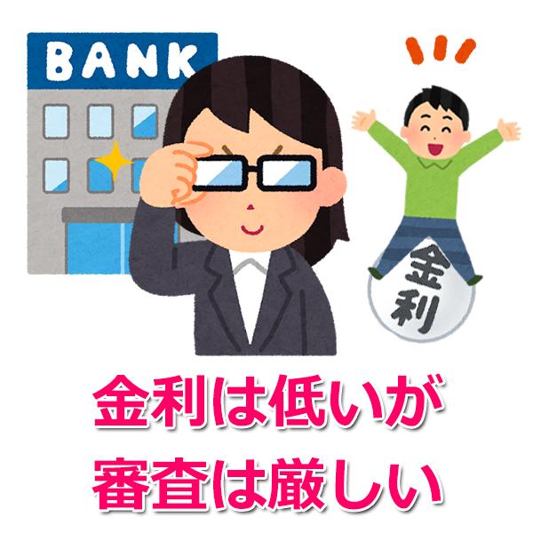 銀行系カードローンの審査
