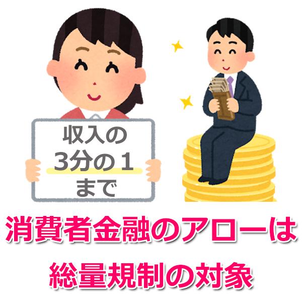 アローは日本貸金業協会に登録している
