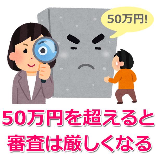 新規なら50万円が目安