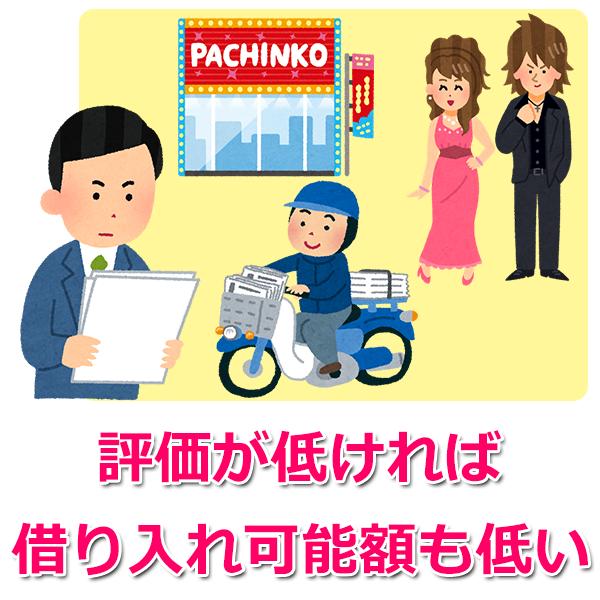 借り入れ可能額5〜10万円