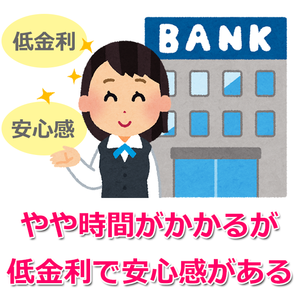 今すぐ「銀行から借りて」お金を作る