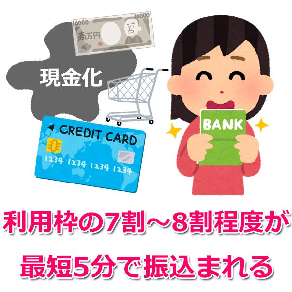 今すぐ「クレジットカード現金化」でお金を作る