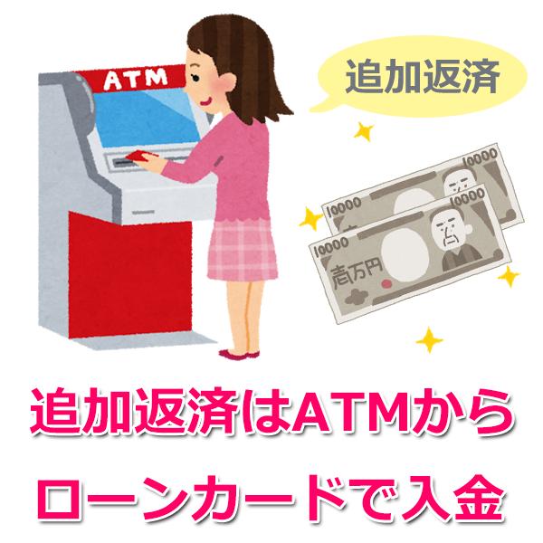 ATMからの入金