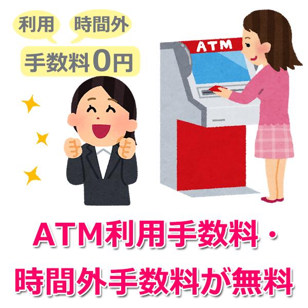 セブン銀行ATMを利用している