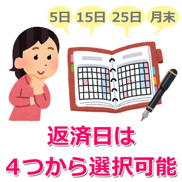 三井住友銀行カードローンの「返済日」