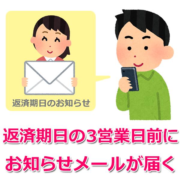返済期日お知らせメール