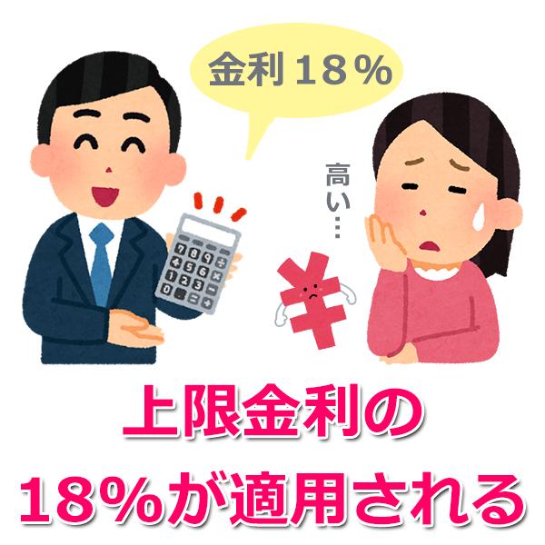 10万円借りた時の利息・返済方法