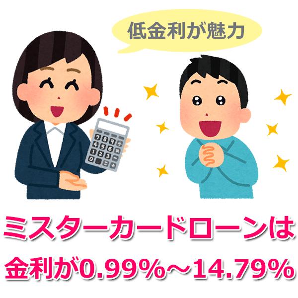 1.金利が低い