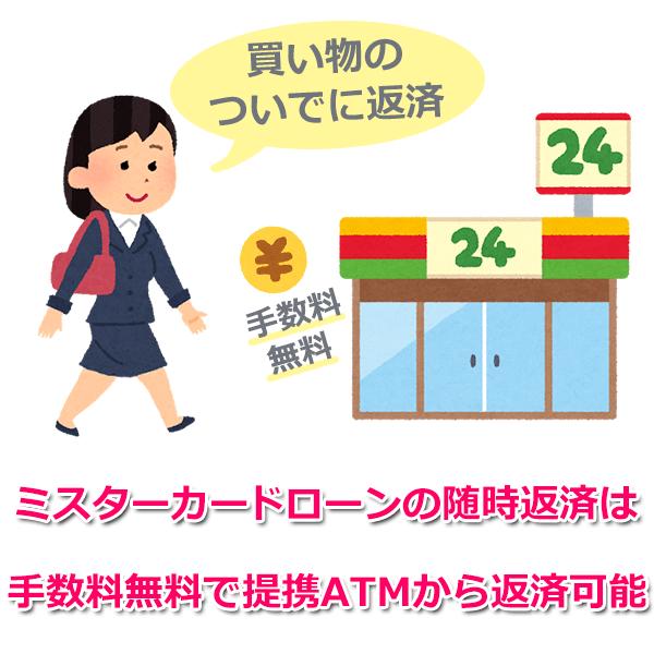 3.コンビニATM使用手数料無料