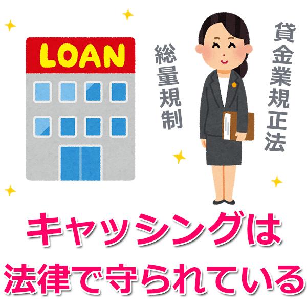 貸金業法の改正