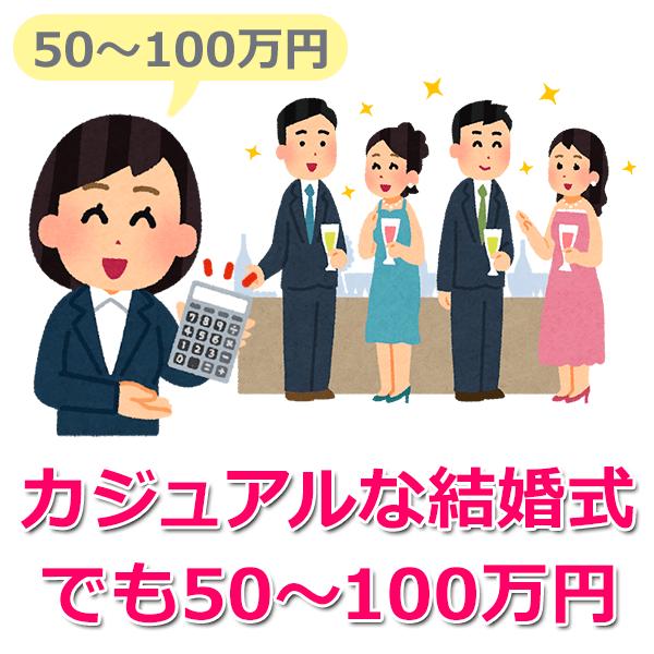 簡略化した結婚式でも50~100万円