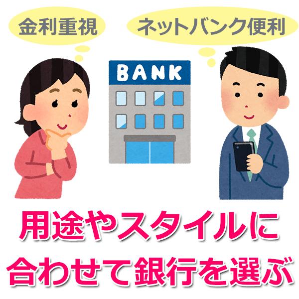 自分にあった銀行選びが必要