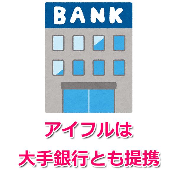 アイフル提携の金融機関ATM