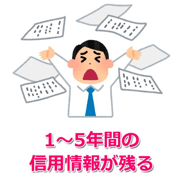 JICCの信用情報【ブラックの掲載期間】