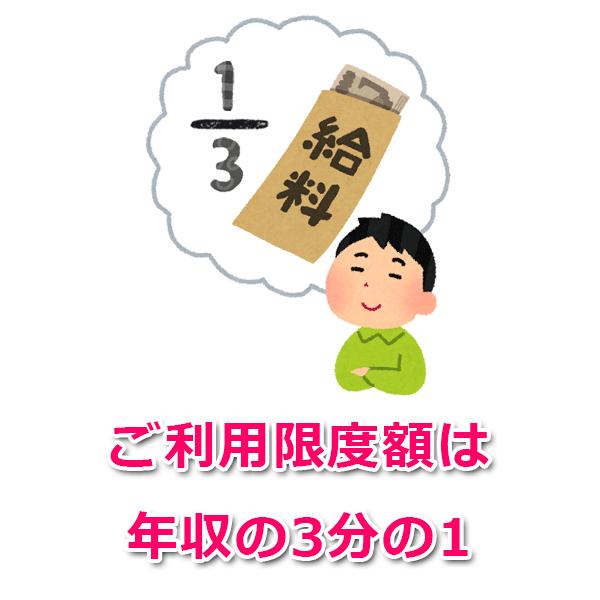 2.ご利用限度額が200万円以上の場合