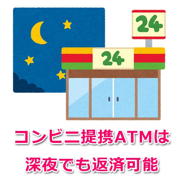1.コンビニ・銀行の提携ATM