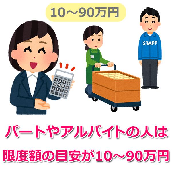 限度額10万円~90万円の目安