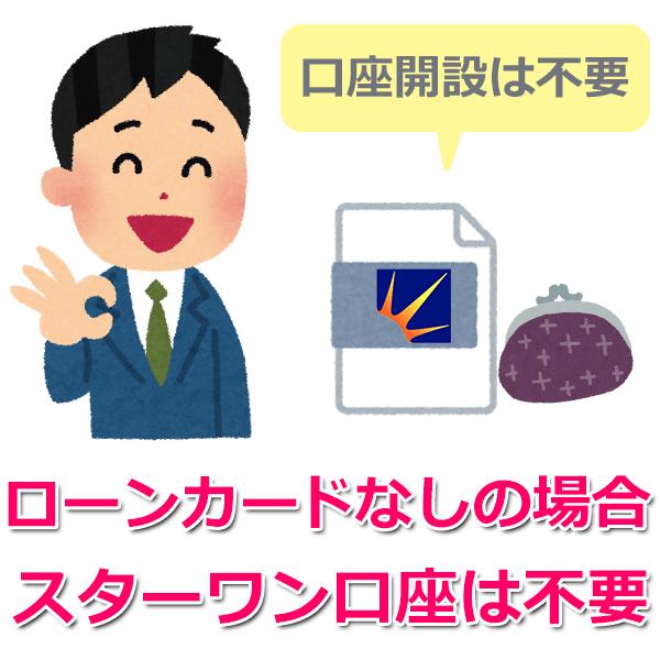 東京スター銀行の口座は不要(他行口座で借入可)