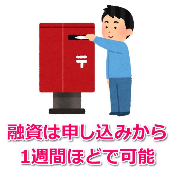 4.郵送・FAX