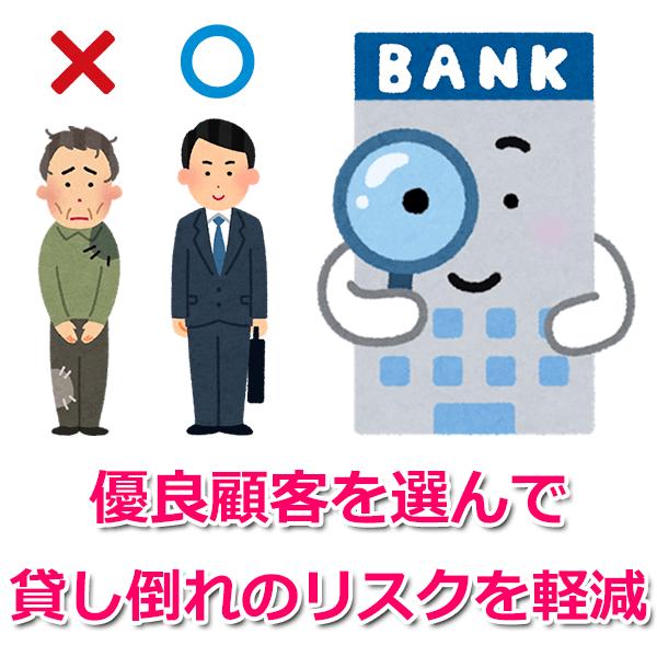 銀行は厳しい審査基準で優良な顧客を選んでいる