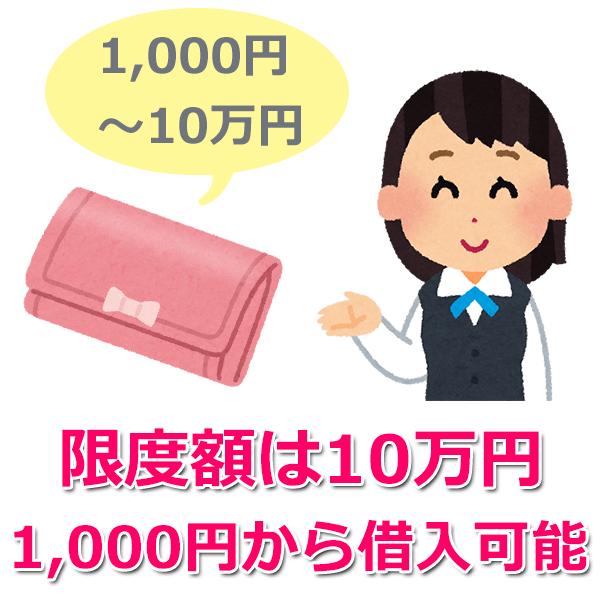 限度額は10万円まで