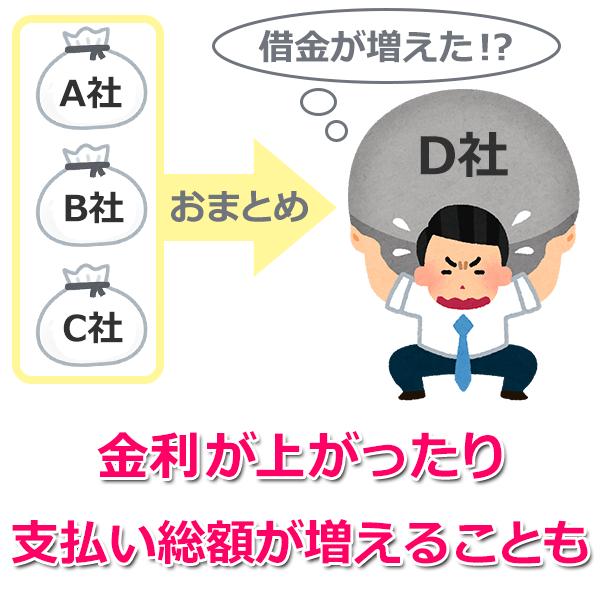1. まさかの借金が増える!?