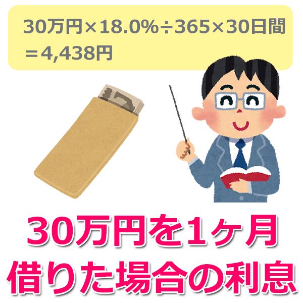 30万円を年利18.0%で1ヶ月間借り入れした場合
