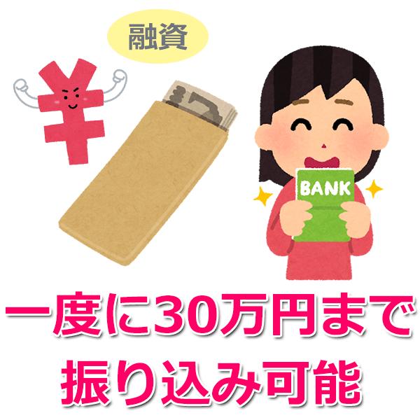 5.融資(同時振り込みを申し込んだ場合)