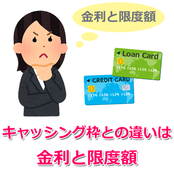 クレジットカードのキャッシング枠との違い