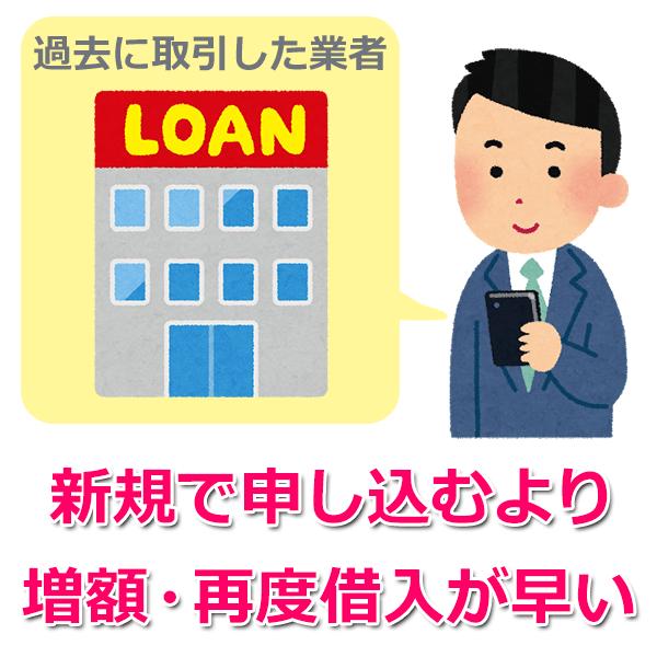 過去に取引のある業者に増額や再度借入を申し込む