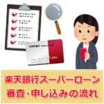 専業主婦OK!楽天銀行スーパーローン(カードローン)の審査